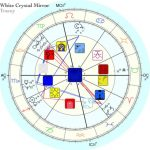 Learn how to overlay your Wavespell onto your western astrology chart
